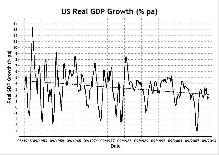 government spending deficits and keynesian economics essay