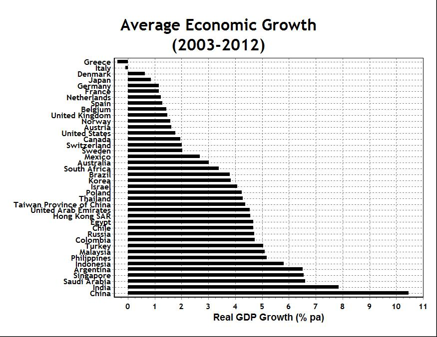 research papers on inflation and economic growth Inflation complete (research paper) - download as word doc (doc), pdf file effects of inflation and unemployment on economic growth in kenya - 1995 to 2004.
